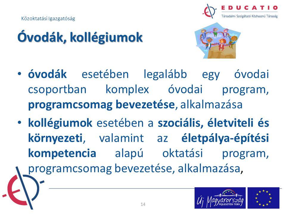 Óvodák, kollégiumok óvodák esetében legalább egy óvodai csoportban komplex óvodai program, programcsomag bevezetése, alkalmazása kollégiumok esetében