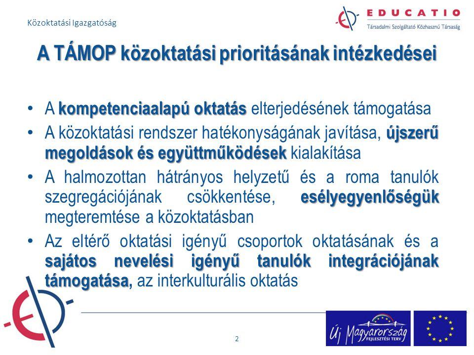 A TÁMOP közoktatási prioritásának intézkedései kompetenciaalapú oktatás A kompetenciaalapú oktatás elterjedésének támogatása újszerű megoldások és egy