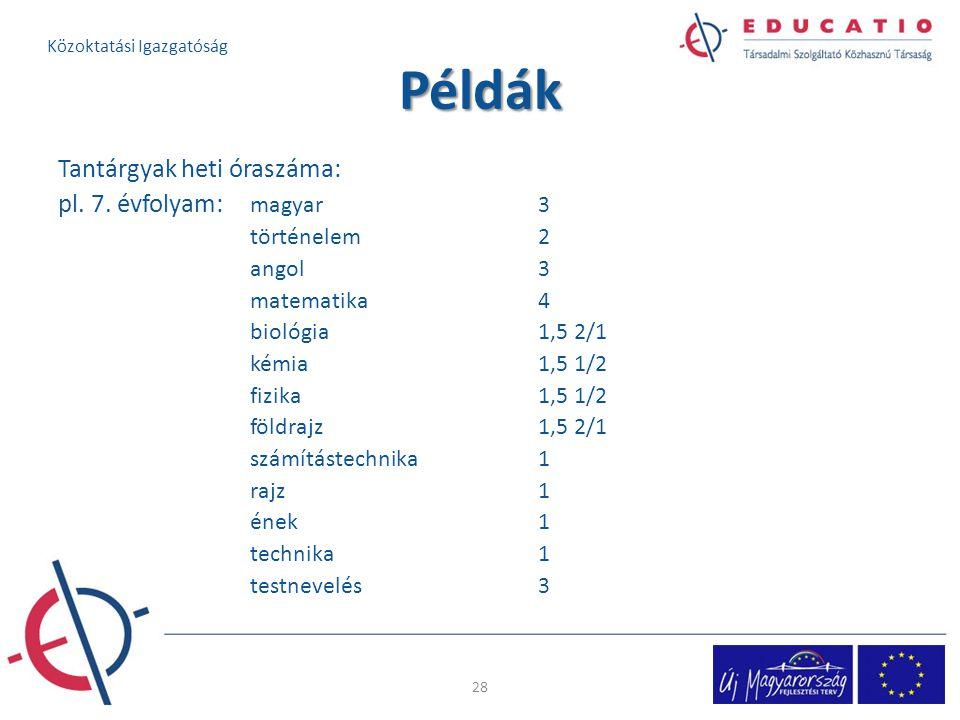 Példák Tantárgyak heti óraszáma: pl. 7. évfolyam: magyar3 történelem2 angol3 matematika4 biológia1,5 2/1 kémia1,5 1/2 fizika1,5 1/2 földrajz1,5 2/1 sz