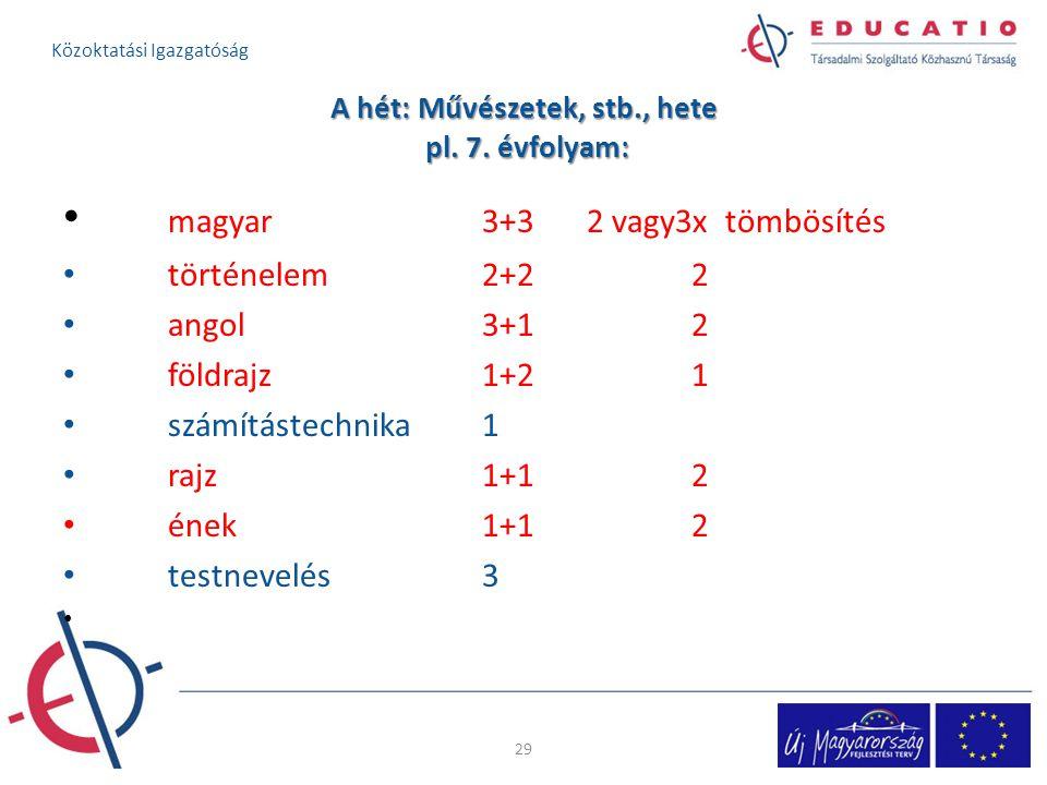 A hét: Művészetek, stb., hete pl. 7. évfolyam: magyar3+32 vagy3x tömbösítés történelem2+22 angol3+12 földrajz1+21 számítástechnika1 rajz1+12 ének1+12
