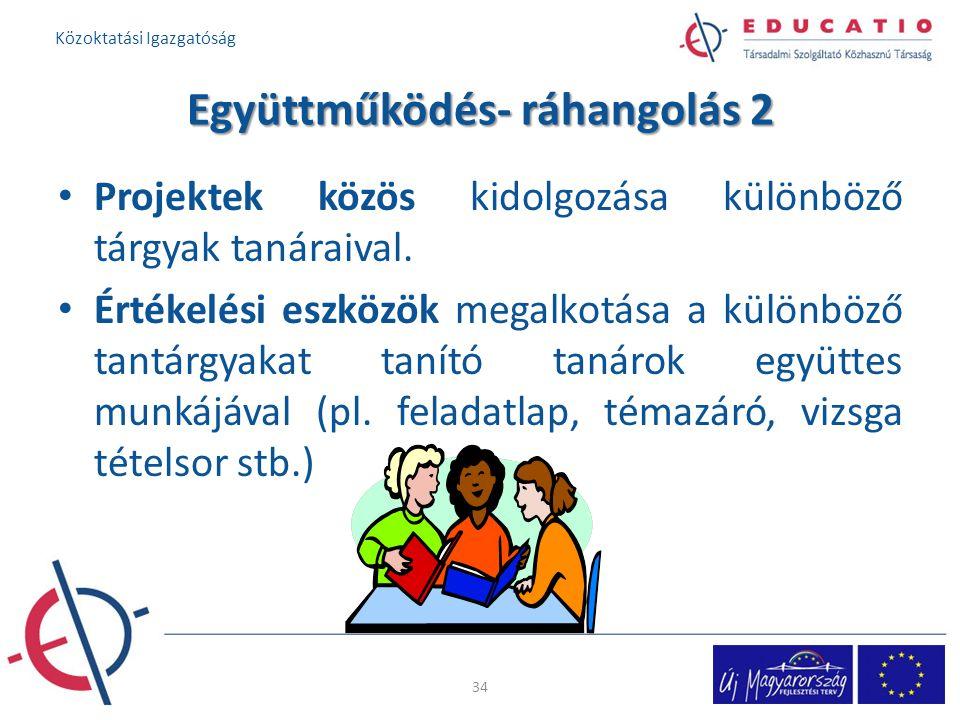 Együttműködés- ráhangolás 2 Projektek közös kidolgozása különböző tárgyak tanáraival. Értékelési eszközök megalkotása a különböző tantárgyakat tanító