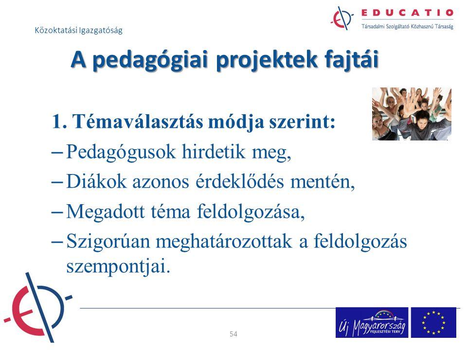 A pedagógiai projektek fajtái 1. Témaválasztás módja szerint: – Pedagógusok hirdetik meg, – Diákok azonos érdeklődés mentén, – Megadott téma feldolgoz