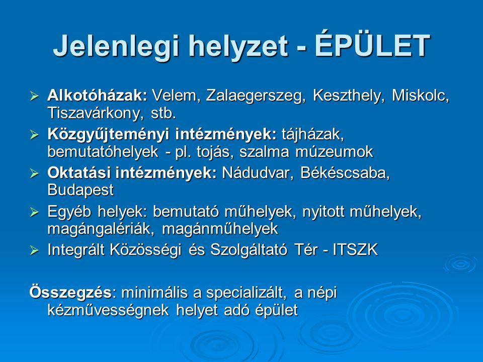 Jelenlegi helyzet - ÉPÜLET  Alkotóházak: Velem, Zalaegerszeg, Keszthely, Miskolc, Tiszavárkony, stb.