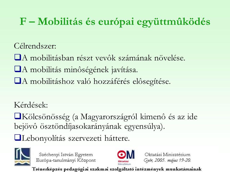 F – Mobilitás és európai együttmûködés Célrendszer:  A mobilitásban részt vevôk számának növelése.  A mobilitás minôségének javítása.  A mobilitásh