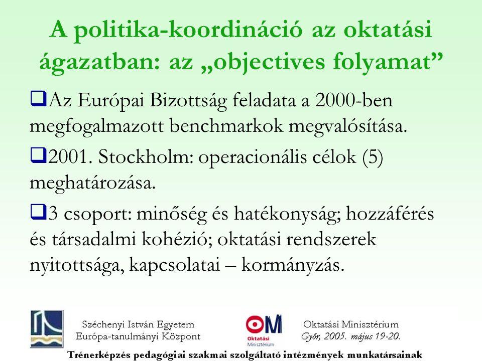 """A politika-koordináció az oktatási ágazatban: az """"objectives folyamat  Az Európai Bizottság feladata a 2000-ben megfogalmazott benchmarkok megvalósítása."""