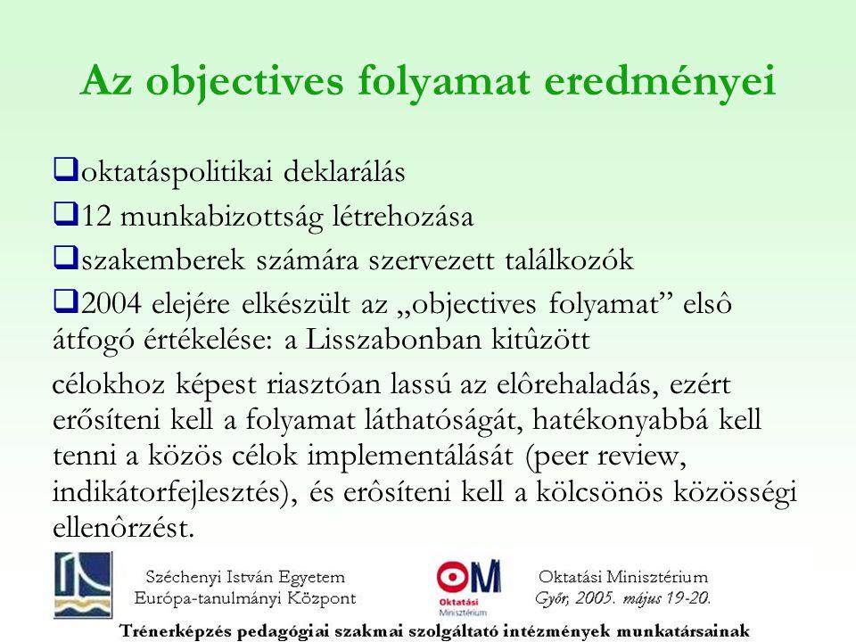 """Az objectives folyamat eredményei  oktatáspolitikai deklarálás  12 munkabizottság létrehozása  szakemberek számára szervezett találkozók  2004 elejére elkészült az """"objectives folyamat elsô átfogó értékelése: a Lisszabonban kitûzött célokhoz képest riasztóan lassú az elôrehaladás, ezért erősíteni kell a folyamat láthatóságát, hatékonyabbá kell tenni a közös célok implementálását (peer review, indikátorfejlesztés), és erôsíteni kell a kölcsönös közösségi ellenôrzést."""