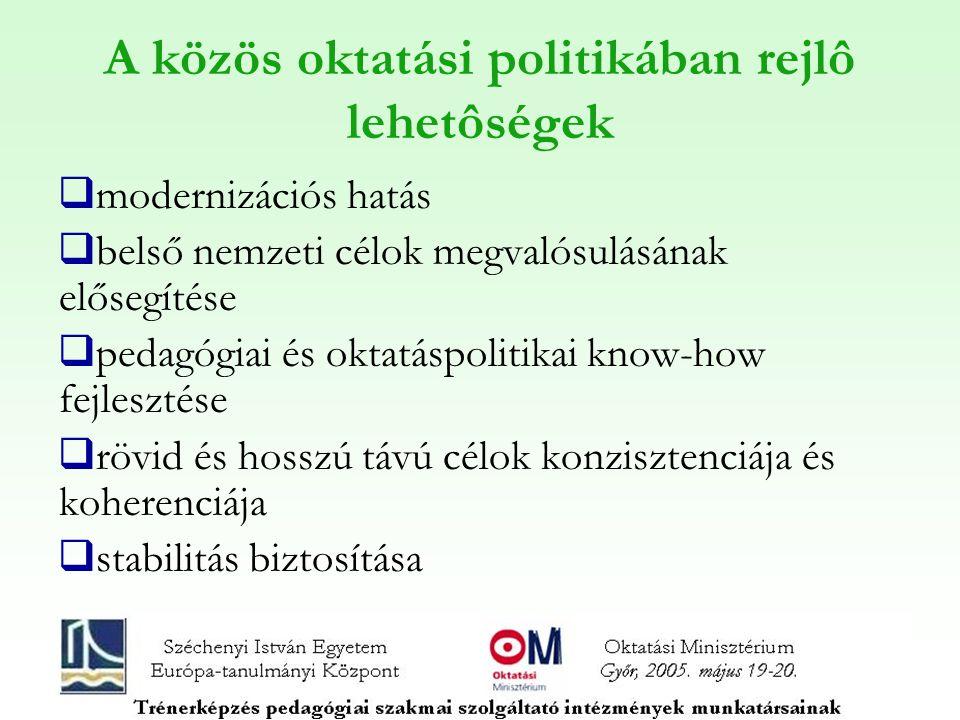 A közös oktatási politikában rejlô lehetôségek  modernizációs hatás  belső nemzeti célok megvalósulásának elősegítése  pedagógiai és oktatáspolitikai know-how fejlesztése  rövid és hosszú távú célok konzisztenciája és koherenciája  stabilitás biztosítása