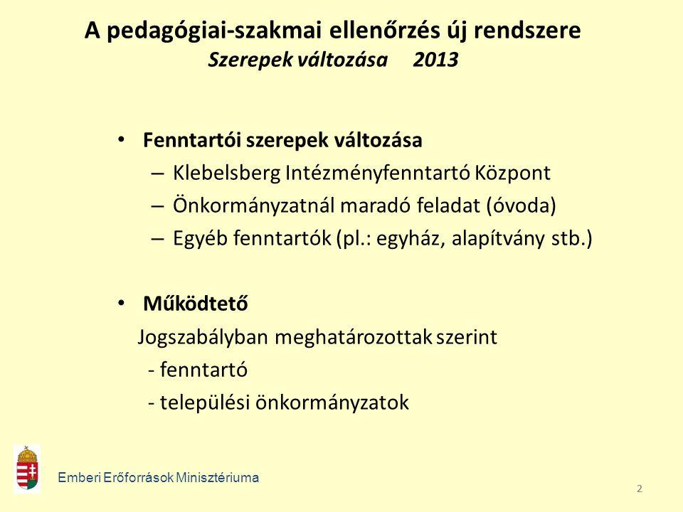 222 Fenntartói szerepek változása – Klebelsberg Intézményfenntartó Központ – Önkormányzatnál maradó feladat (óvoda) – Egyéb fenntartók (pl.: egyház, a