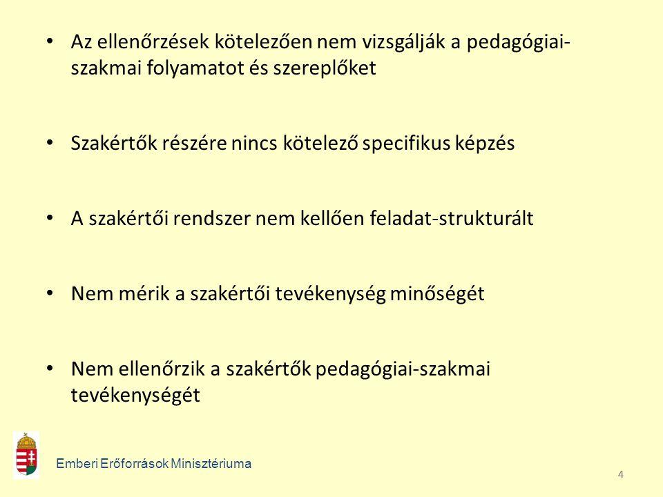 444 Az ellenőrzések kötelezően nem vizsgálják a pedagógiai- szakmai folyamatot és szereplőket Szakértők részére nincs kötelező specifikus képzés A sza