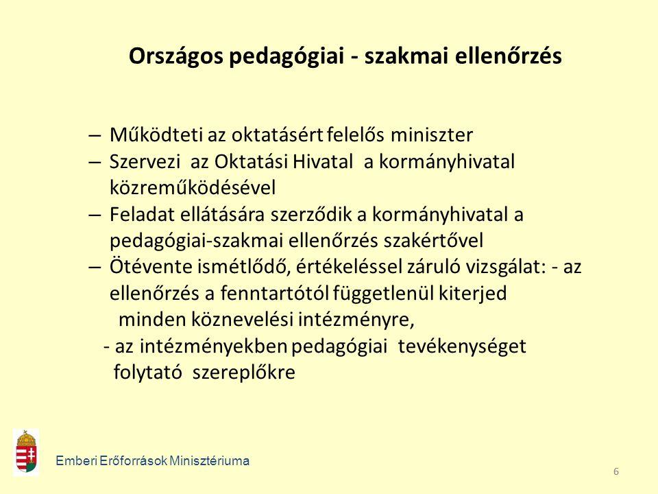 66 Országos pedagógiai - szakmai ellenőrzés – Működteti az oktatásért felelős miniszter – Szervezi az Oktatási Hivatal a kormányhivatal közreműködésév
