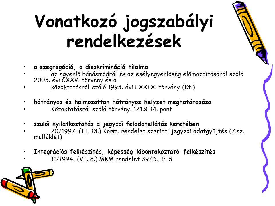 Vonatkozó jogszabályi rendelkezések a szegregáció, a diszkrimináció tilalma az egyenlő bánásmódról és az esélyegyenlőség előmozdításáról szóló 2003. é