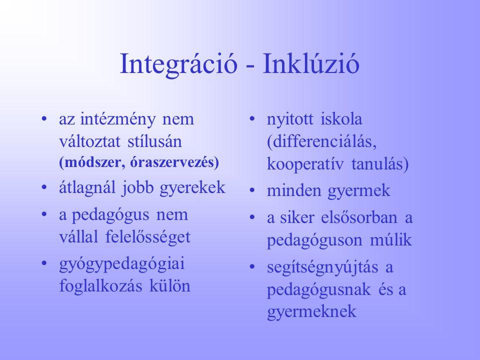 Integráció - Inklúzió az intézmény nem változtat stílusán (módszer, óraszervezés) átlagnál jobb gyerekek a pedagógus nem vállal felelősséget gyógypeda