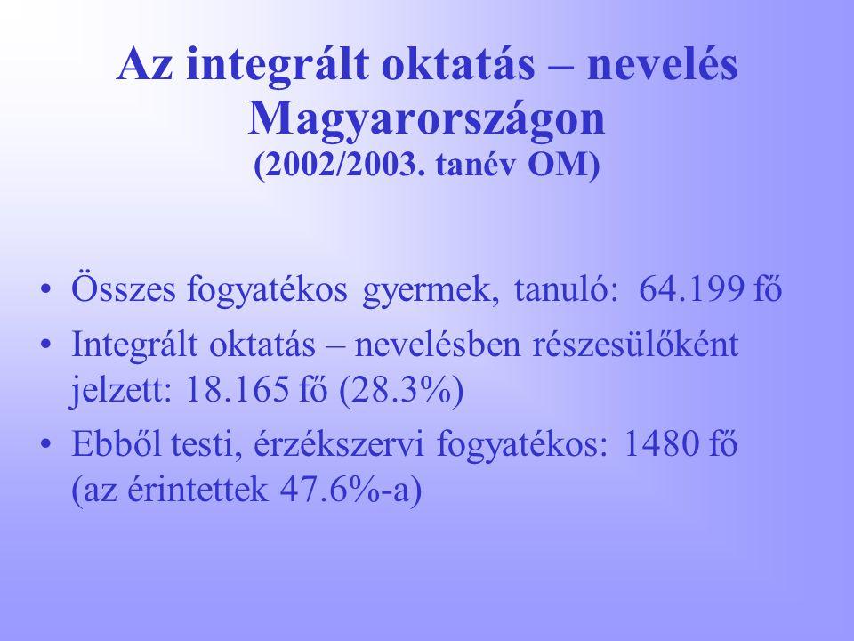Az integrált oktatás – nevelés Magyarországon (2002/2003. tanév OM) Összes fogyatékos gyermek, tanuló: 64.199 fő Integrált oktatás – nevelésben részes