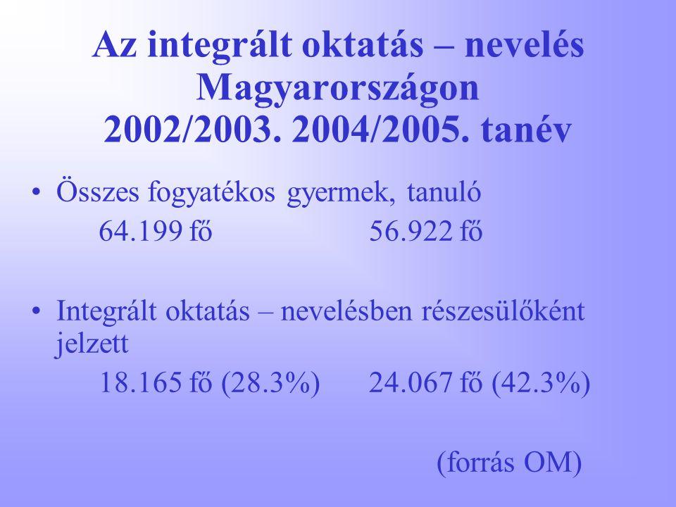 Az integrált oktatás – nevelés Magyarországon 2002/2003. 2004/2005. tanév Összes fogyatékos gyermek, tanuló 64.199 fő56.922 fő Integrált oktatás – nev