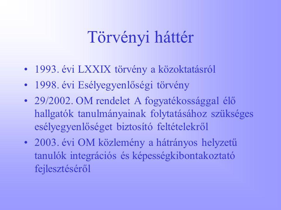 Törvényi háttér 1993. évi LXXIX törvény a közoktatásról 1998. évi Esélyegyenlőségi törvény 29/2002. OM rendelet A fogyatékossággal élő hallgatók tanul