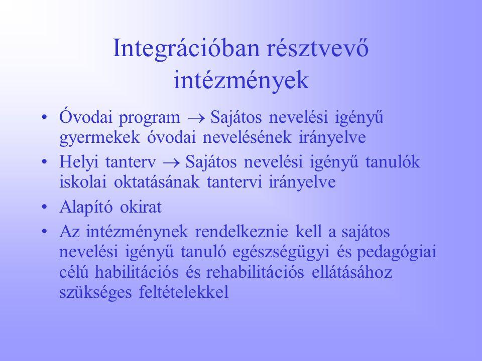 Integrációban résztvevő intézmények Óvodai program  Sajátos nevelési igényű gyermekek óvodai nevelésének irányelve Helyi tanterv  Sajátos nevelési i