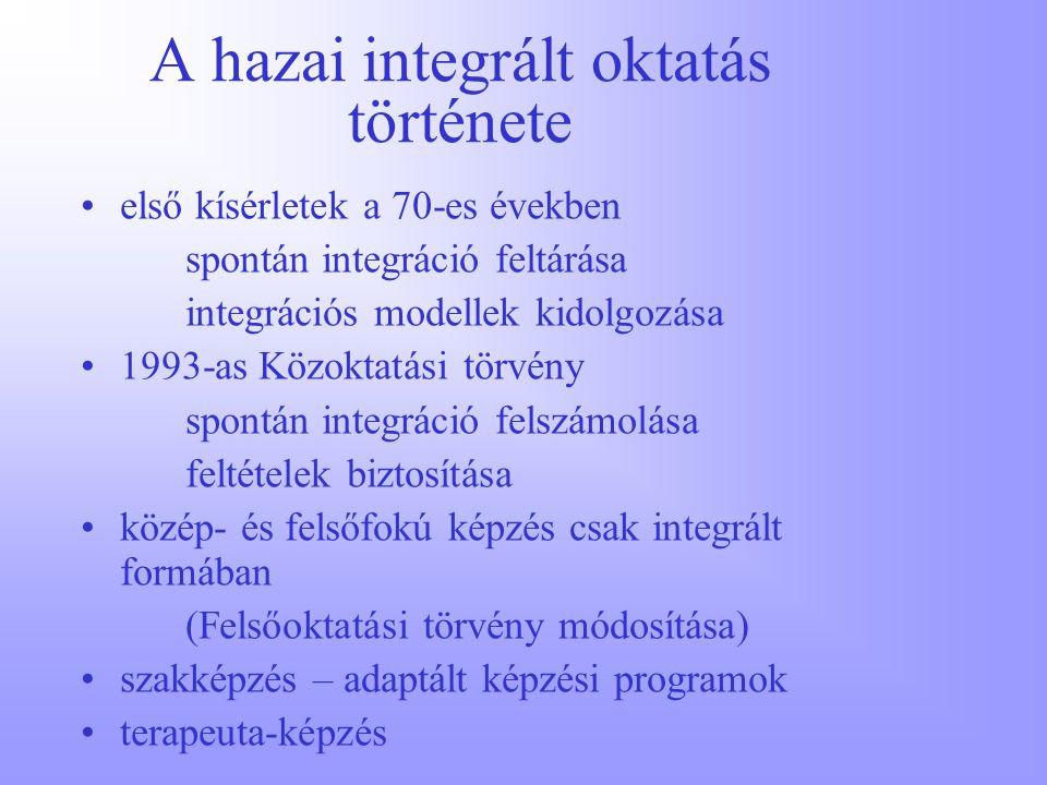 A hazai integrált oktatás története első kísérletek a 70-es években spontán integráció feltárása integrációs modellek kidolgozása 1993-as Közoktatási