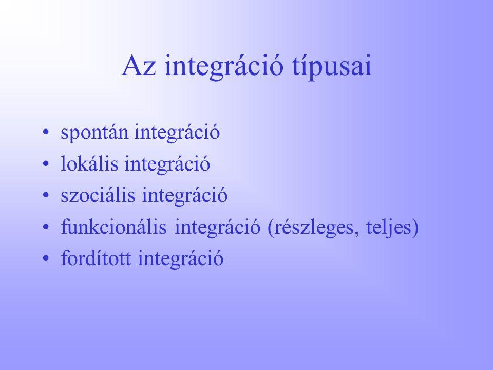 Az integráció típusai spontán integráció lokális integráció szociális integráció funkcionális integráció (részleges, teljes) fordított integráció
