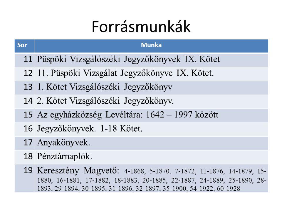 Forrásmunkák SorMunka 11 Püspöki Vizsgálószéki Jegyzőkönyvek IX.