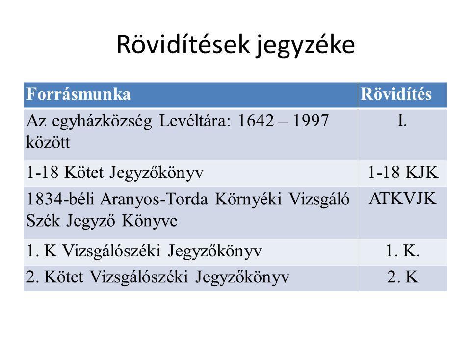 Rövidítések jegyzéke ForrásmunkaRövidítés Az egyházközség Levéltára: 1642 – 1997 között I.