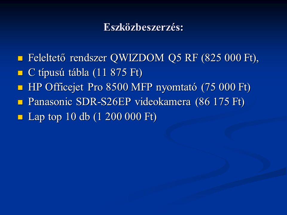 Eszközbeszerzés: Feleltető rendszer QWIZDOM Q5 RF (825 000 Ft), Feleltető rendszer QWIZDOM Q5 RF (825 000 Ft), C típusú tábla (11 875 Ft) C típusú tábla (11 875 Ft) HP Officejet Pro 8500 MFP nyomtató (75 000 Ft) HP Officejet Pro 8500 MFP nyomtató (75 000 Ft) Panasonic SDR-S26EP videokamera (86 175 Ft) Panasonic SDR-S26EP videokamera (86 175 Ft) Lap top 10 db (1 200 000 Ft) Lap top 10 db (1 200 000 Ft)