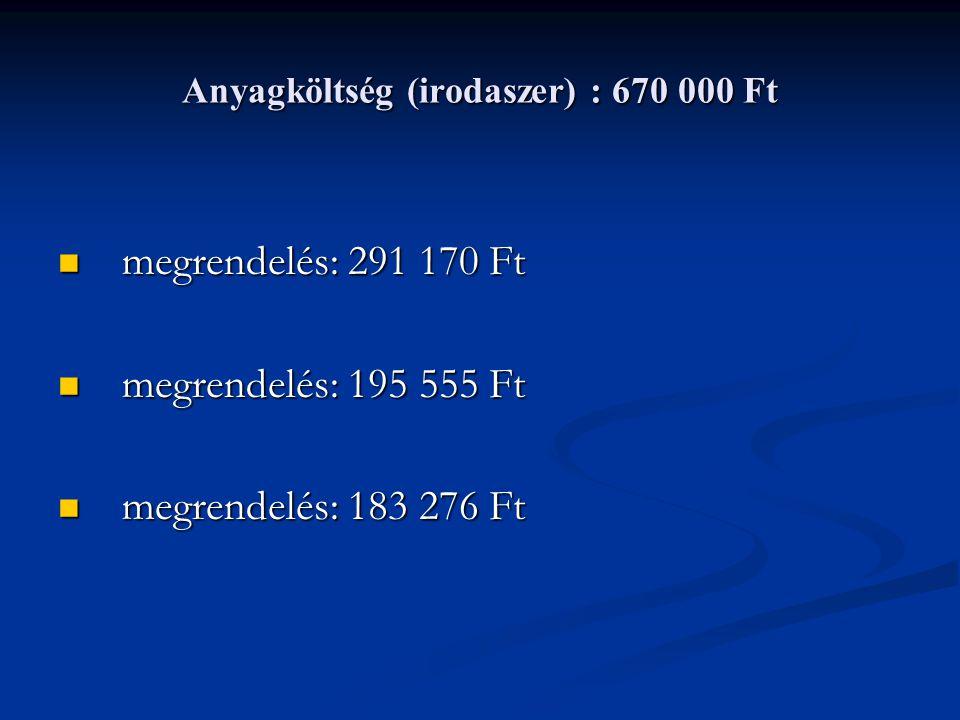 Anyagköltség (irodaszer) : 670 000 Ft megrendelés: 291 170 Ft megrendelés: 291 170 Ft megrendelés: 195 555 Ft megrendelés: 195 555 Ft megrendelés: 183 276 Ft megrendelés: 183 276 Ft