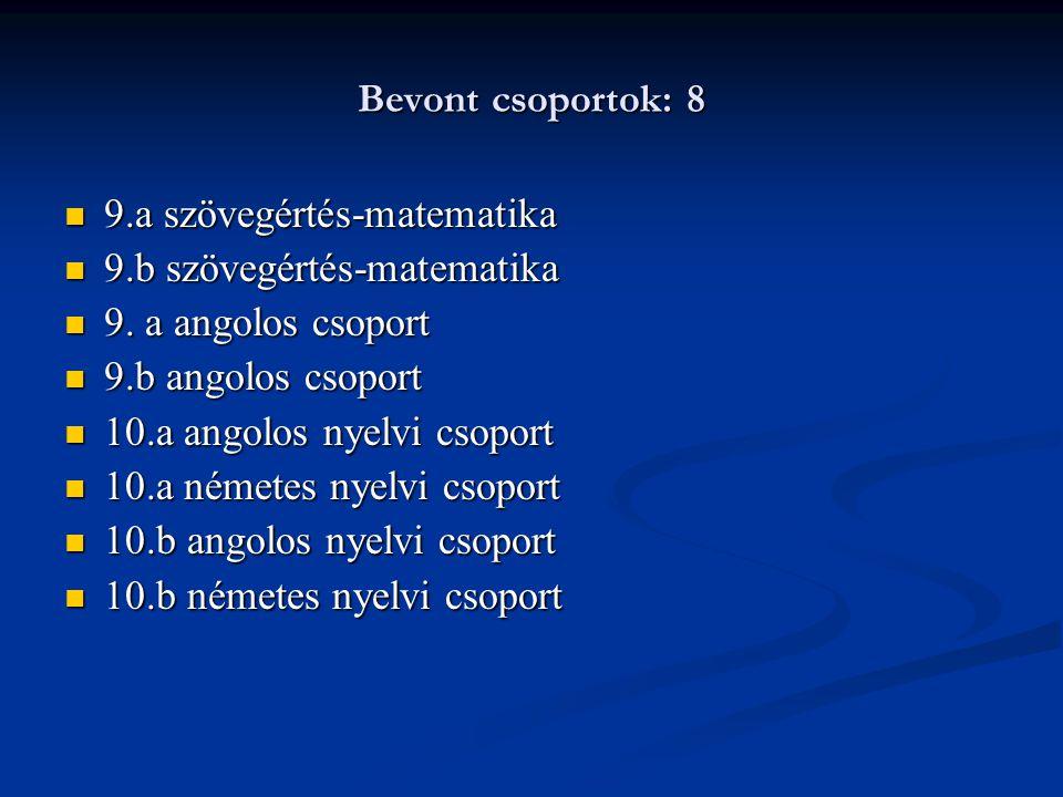 Bevont csoportok: 8 9.a szövegértés-matematika 9.a szövegértés-matematika 9.b szövegértés-matematika 9.b szövegértés-matematika 9.