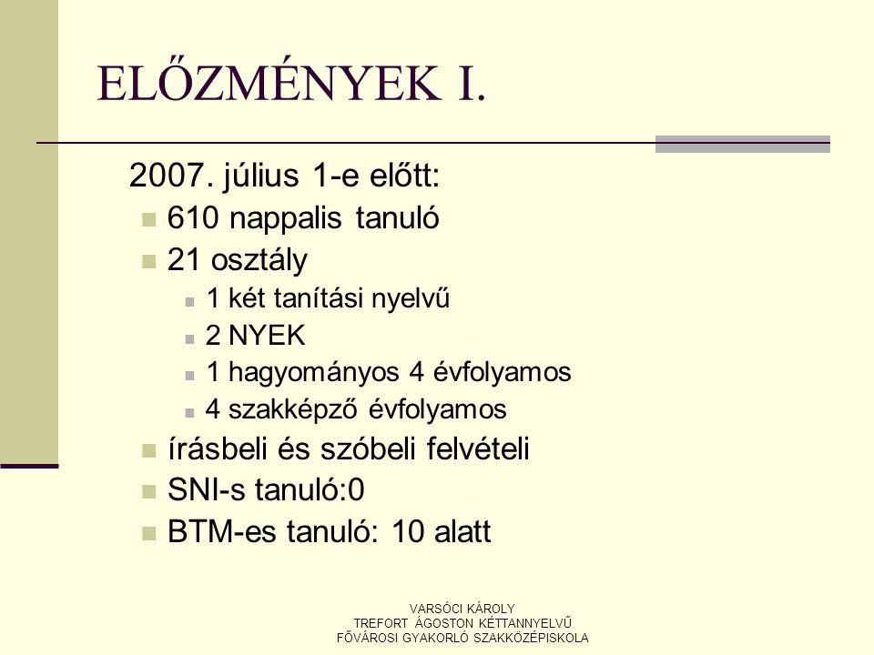 ELŐZMÉNYEK I. 2007. július 1-e előtt: 610 nappalis tanuló 21 osztály 1 két tanítási nyelvű 2 NYEK 1 hagyományos 4 évfolyamos 4 szakképző évfolyamos ír