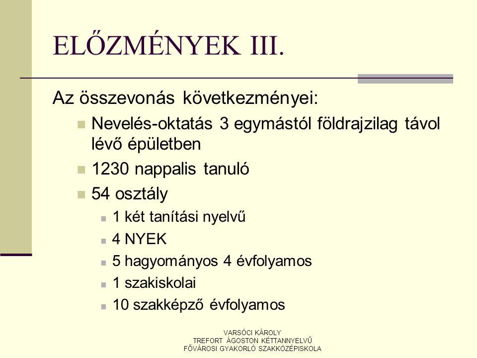 ELŐZMÉNYEK III. Az összevonás következményei: Nevelés-oktatás 3 egymástól földrajzilag távol lévő épületben 1230 nappalis tanuló 54 osztály 1 két taní