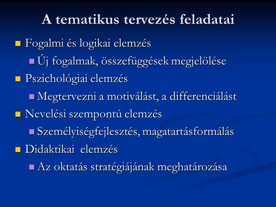 A tematikus tervezés feladatai Fogalmi és logikai elemzés Fogalmi és logikai elemzés Új fogalmak, összefüggések megjelölése Új fogalmak, összefüggések