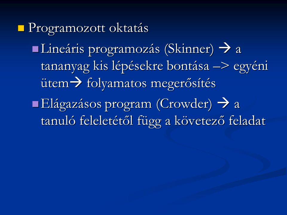 Programozott oktatás Lineáris programozás (Skinner)  a tananyag kis lépésekre bontása –> egyéni ütem folyamatos megerősítés Elágazásos program (Crow