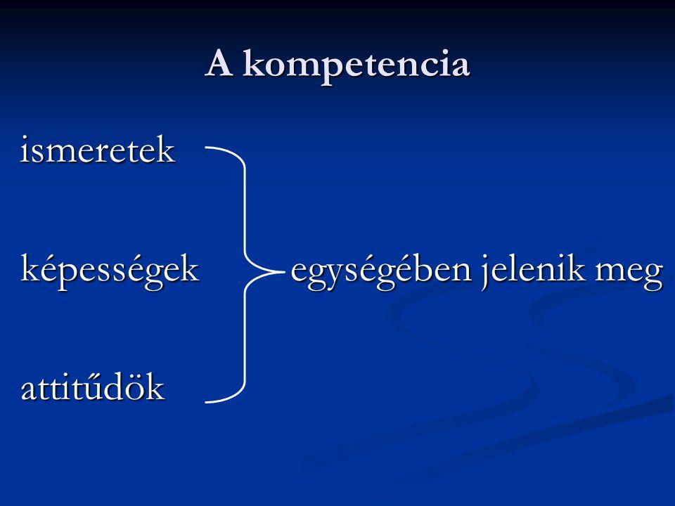 A kompetencia ismeretek képességekegységében jelenik meg attitűdök