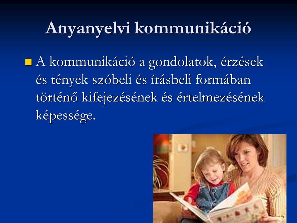 Anyanyelvi kommunikáció A kommunikáció a gondolatok, érzések és tények szóbeli és írásbeli formában történő kifejezésének és értelmezésének képessége.