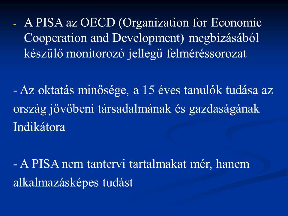 - - A PISA az OECD (Organization for Economic Cooperation and Development) megbízásából készülő monitorozó jellegű felméréssorozat - Az oktatás minősé