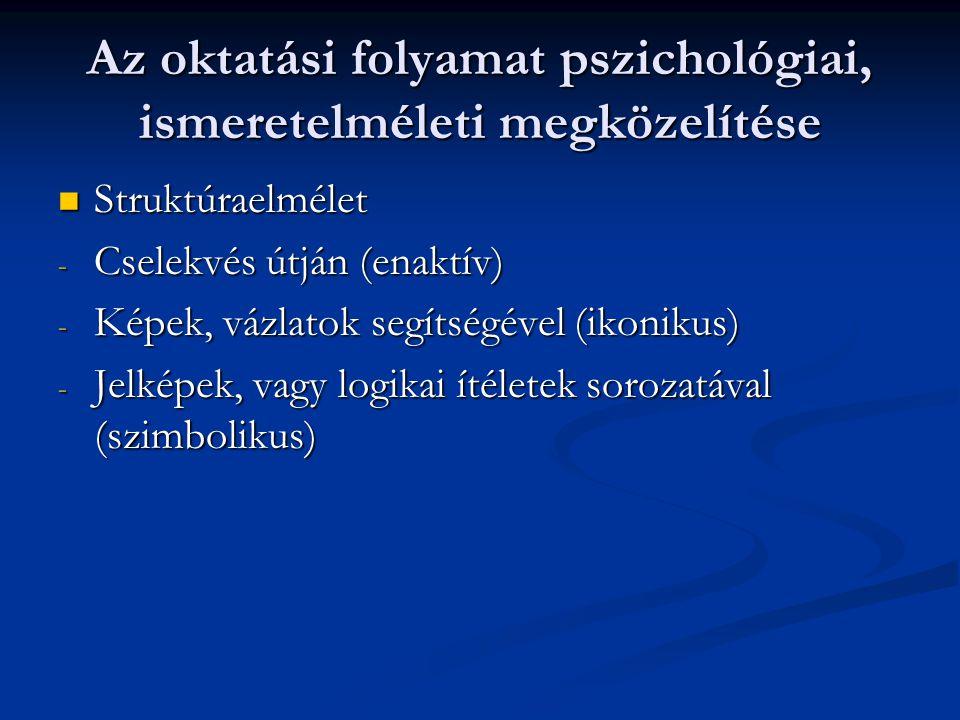 Az oktatási folyamat pszichológiai, ismeretelméleti megközelítése Struktúraelmélet -C-C-C-Cselekvés útján (enaktív) -K-K-K-Képek, vázlatok segítségéve