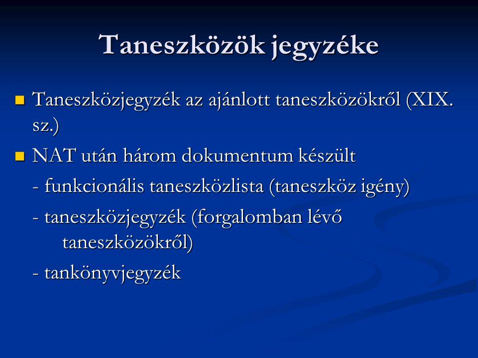 Taneszközök jegyzéke Taneszközjegyzék az ajánlott taneszközökről (XIX. sz.) Taneszközjegyzék az ajánlott taneszközökről (XIX. sz.) NAT után három doku
