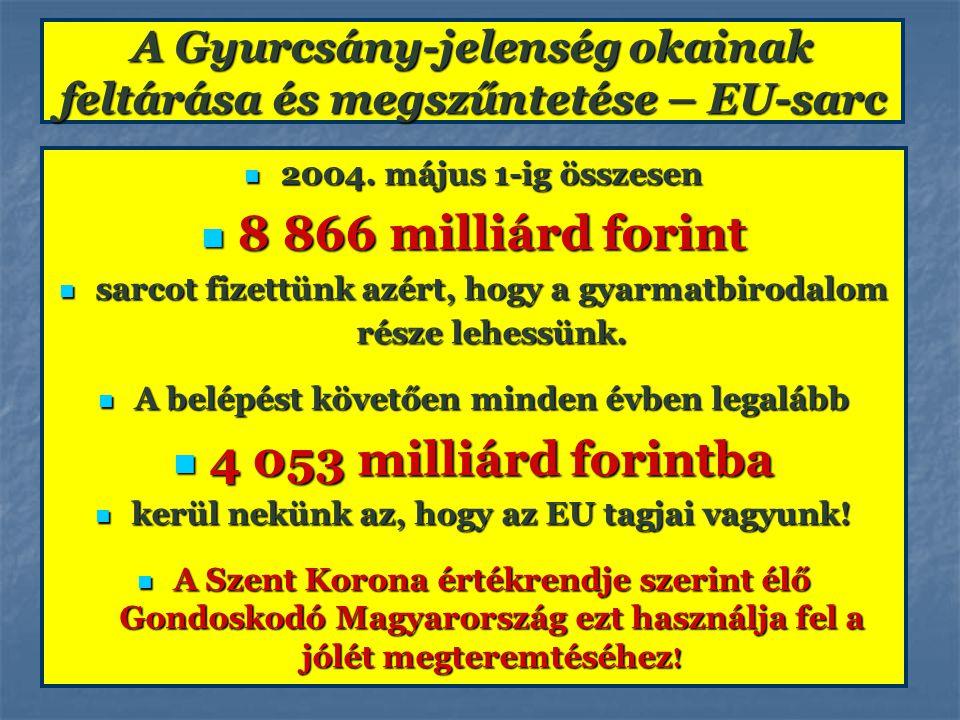 A Gyurcsány-jelenség okainak feltárása és megszűntetése – EU-sarc 2004. május 1-ig összesen 2004. május 1-ig összesen 8 866 milliárd forint 8 866 mill