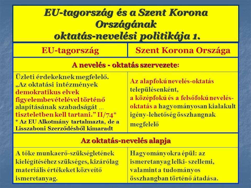 """EU-tagországSzent Korona Országa A nevelés - oktatás szervezete A nevelés - oktatás szervezete: Üzleti érdekeknek megfelelő. """"Az oktatási intézmények"""