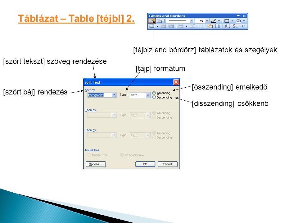 Táblázat – Table [téjbl] 2. [téjblz end bórdörz] táblázatok és szegélyek [szórt báj] rendezés [szórt tekszt] szöveg rendezése [tájp] formátum [összend