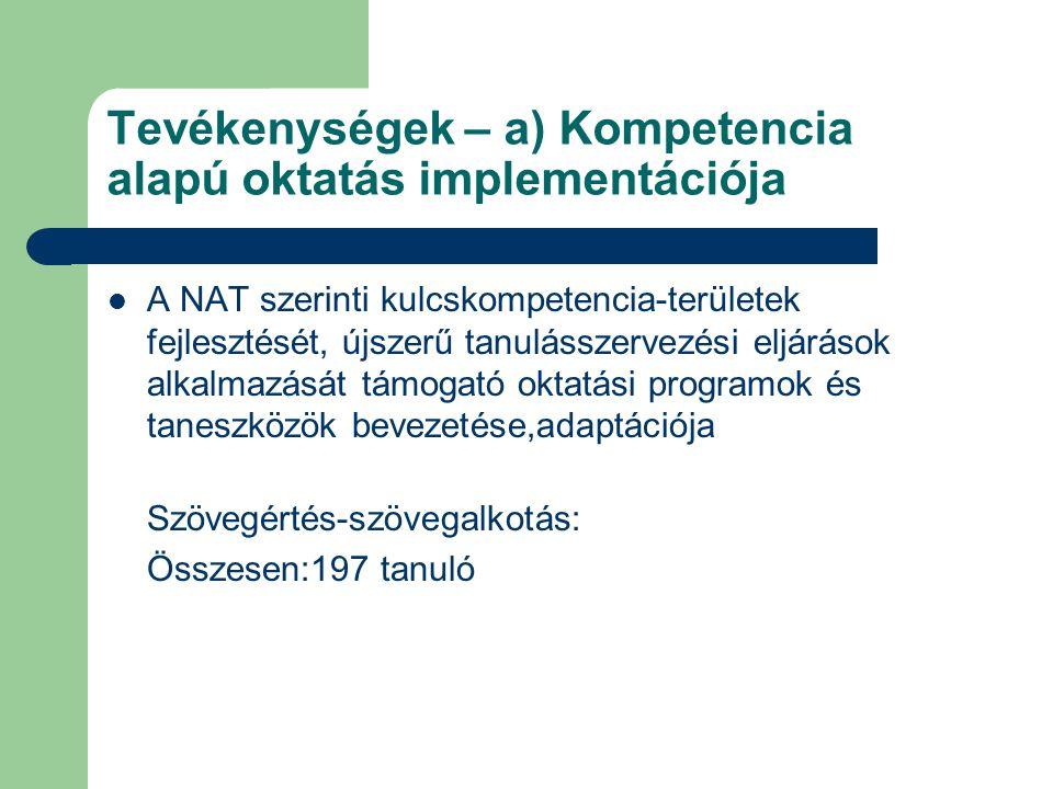 Tevékenységek – a) Kompetencia alapú oktatás implementációja A NAT szerinti kulcskompetencia-területek fejlesztését, újszerű tanulásszervezési eljárás