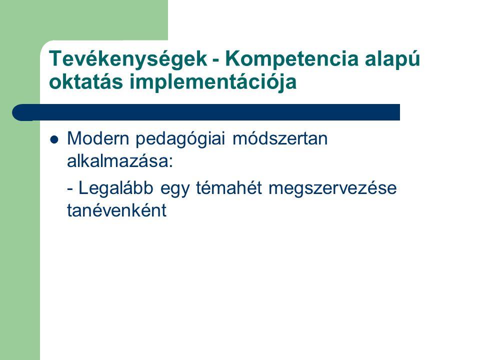 Tevékenységek - Kompetencia alapú oktatás implementációja Modern pedagógiai módszertan alkalmazása: - Legalább egy témahét megszervezése tanévenként