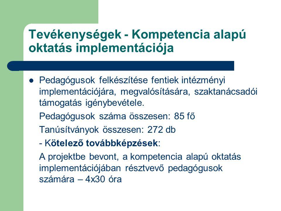 Tevékenységek - Kompetencia alapú oktatás implementációja Pedagógusok felkészítése fentiek intézményi implementációjára, megvalósítására, szaktanácsad