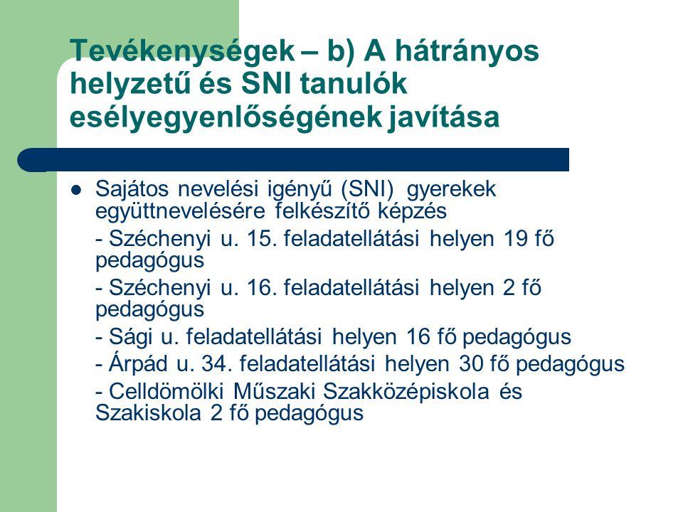 Tevékenységek – b) A hátrányos helyzetű és SNI tanulók esélyegyenlőségének javítása Sajátos nevelési igényű (SNI) gyerekek együttnevelésére felkészítő