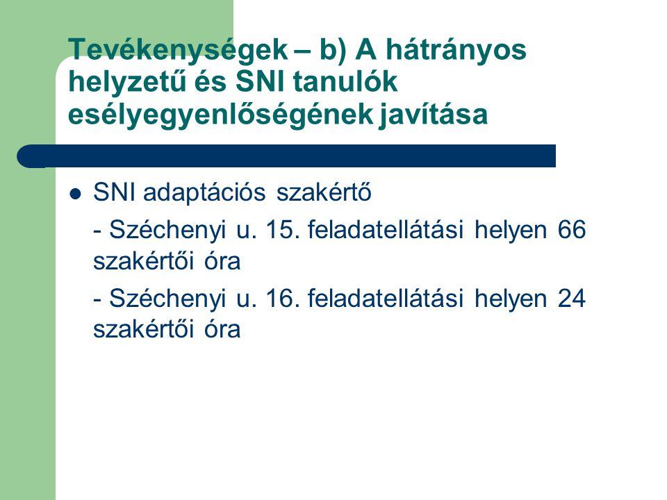 Tevékenységek – b) A hátrányos helyzetű és SNI tanulók esélyegyenlőségének javítása SNI adaptációs szakértő - Széchenyi u. 15. feladatellátási helyen