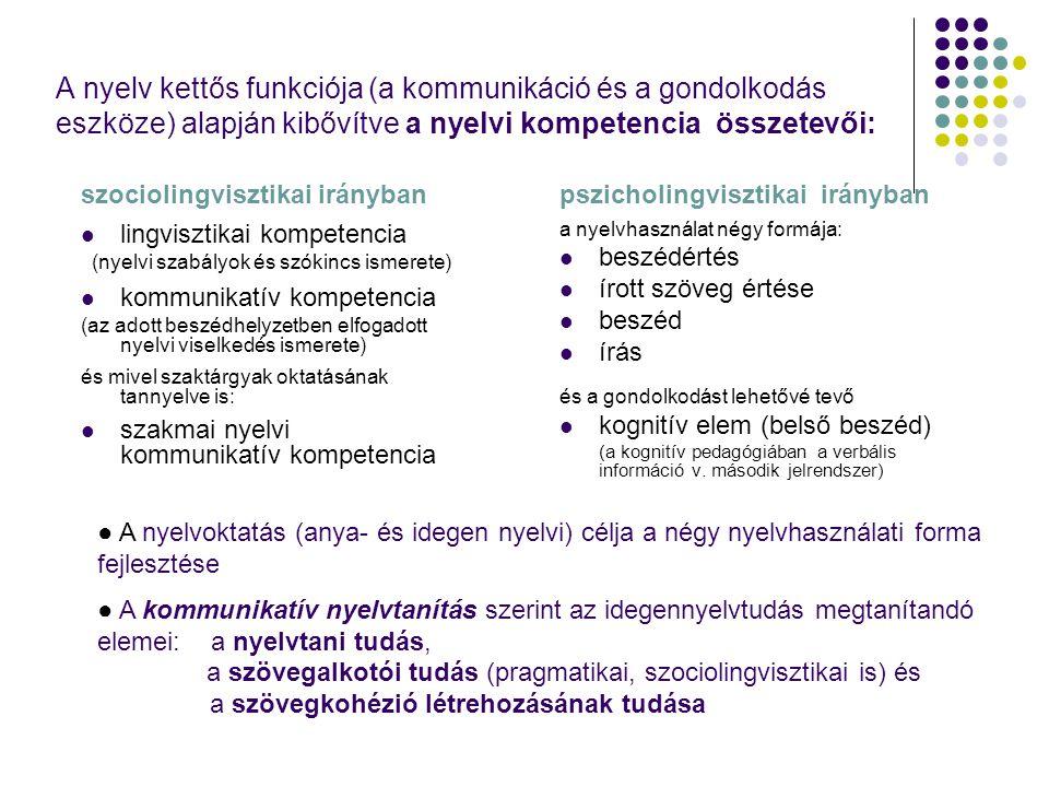 A bilingvis kompetencia különböző dimenziókban tanulmányozandó: FELSZÍNI NYELVI KOMPETENCIA (BICS) sikeres kommunikációt biztosít a hétköznapi életben, amikor a konkrét helyzet kontextusa is segítheti a megértést Mutatói: kiejtés folyékony beszéd alapvető szókincs alapvető nyelvtani ismeretek KOGNITÍV NYELVI KOMPETENCIA (CALP) a nyelvhasználó dekontextualizált, csak verbális elemeket használó helyzetben is képes bonyolult értelmi műveleteket végezni nyelvi eszközökkel Mutatói: bővebb szókincs (elvont fogalmak, szinonímák, analógiák, stb.) bonyolult nyelvtani megoldások ismerete és használata
