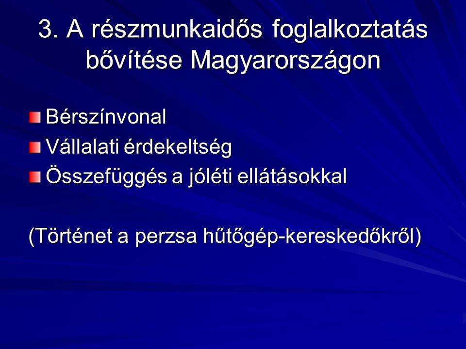 3. A részmunkaidős foglalkoztatás bővítése Magyarországon Bérszínvonal Vállalati érdekeltség Összefüggés a jóléti ellátásokkal (Történet a perzsa hűtő