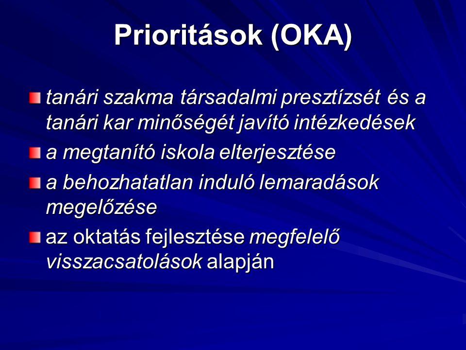 Prioritások (OKA) tanári szakma társadalmi presztízsét és a tanári kar minőségét javító intézkedések a megtanító iskola elterjesztése a behozhatatlan