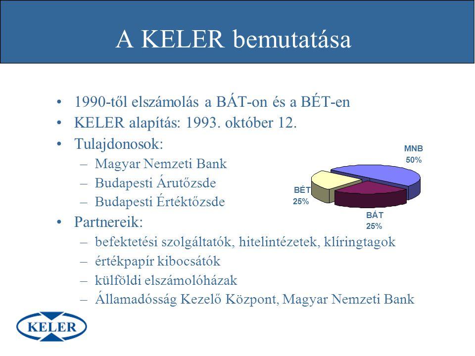 A KELER bemutatása 1990-től elszámolás a BÁT-on és a BÉT-en KELER alapítás: 1993. október 12. Tulajdonosok: –Magyar Nemzeti Bank –Budapesti Árutőzsde