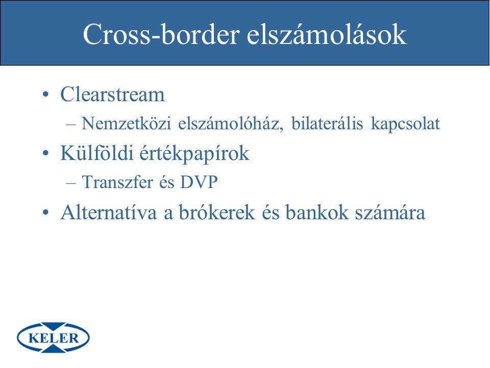 Cross-border elszámolások Clearstream –Nemzetközi elszámolóház, bilaterális kapcsolat Külföldi értékpapírok –Transzfer és DVP Alternatíva a brókerek é