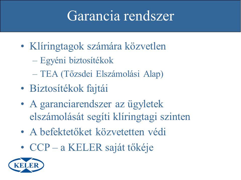 Garancia rendszer Klíringtagok számára közvetlen –Egyéni biztosítékok –TEA (Tőzsdei Elszámolási Alap) Biztosítékok fajtái A garanciarendszer az ügylet